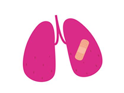 COPD – chronische longaandoening